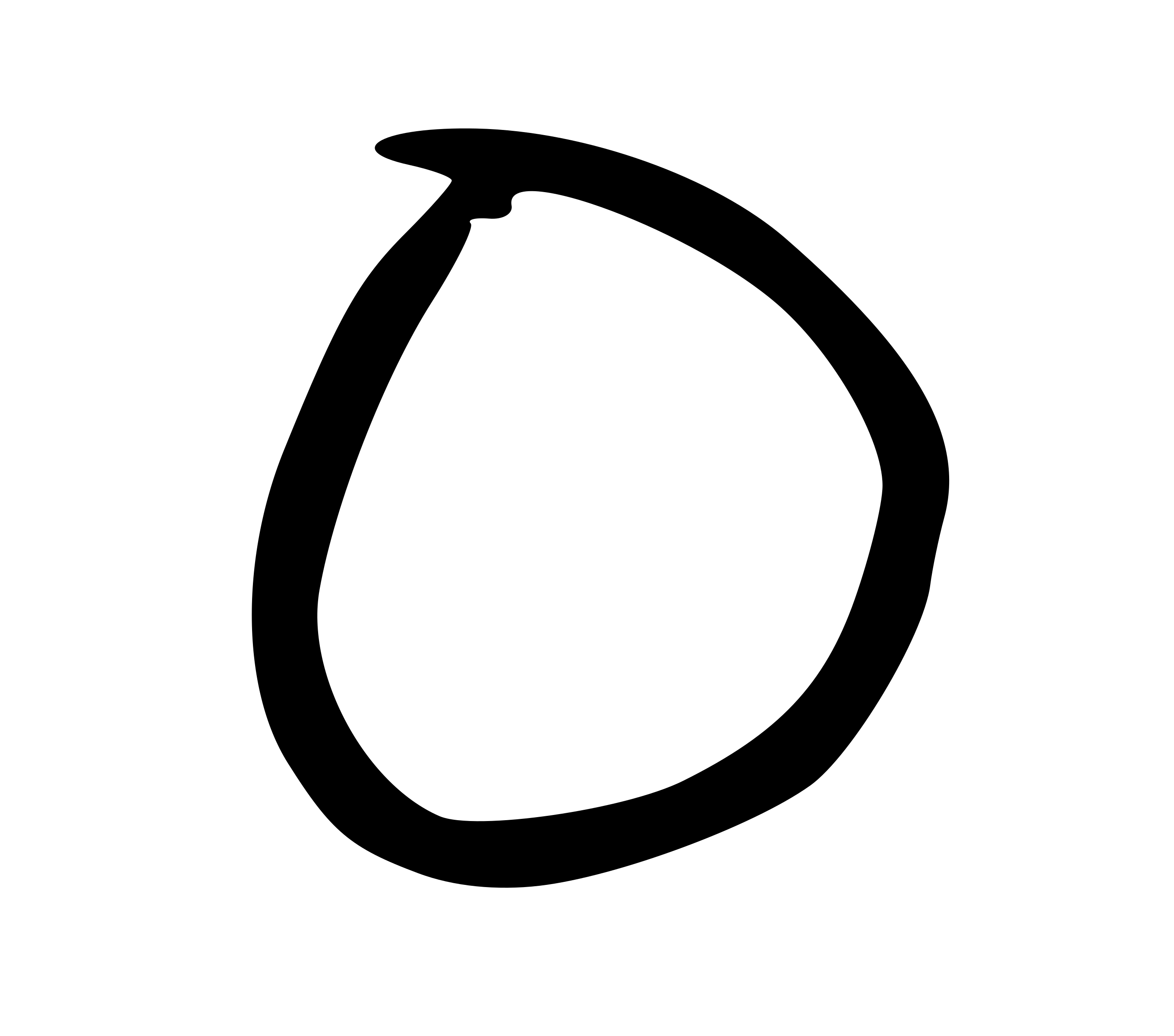letter-o-or-zero-icons-png-424021.png